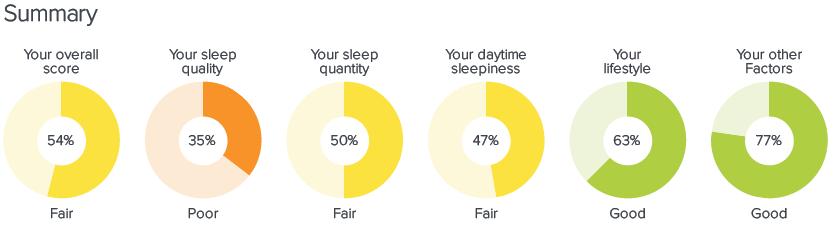 sleep summary