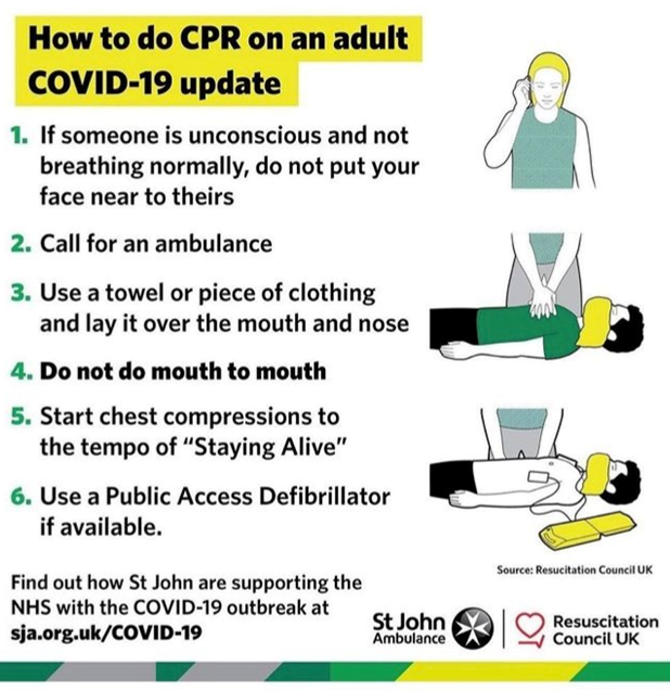 Doing adult CPR during COVID-19